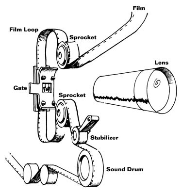Projector Diagram